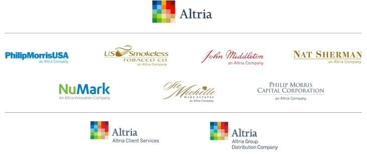 アルトリア・グループの子会社