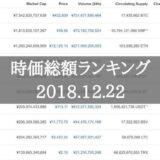 仮想通貨時価総額ランキング(2018/12/22)