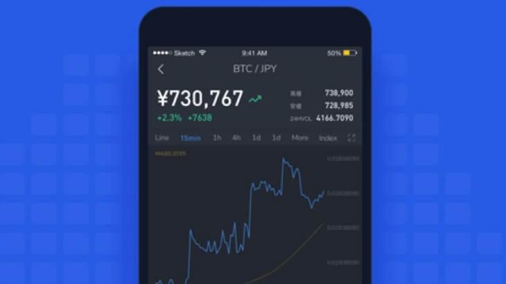 Huobiアプリ