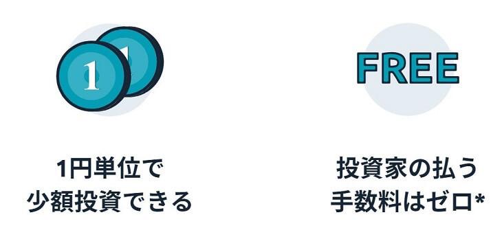 1円投資&手数料ゼロ