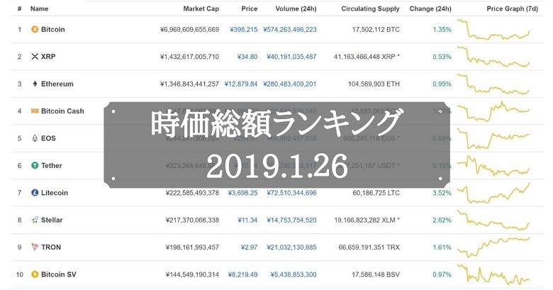 仮想通貨時価総額ランキング(2019年1月)