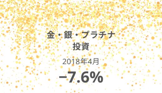 【金・銀・プラチナ積立】1年間の投資実績は損失7.6%(2018年4月)