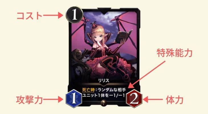 【クリスぺ】カードの見方・意味