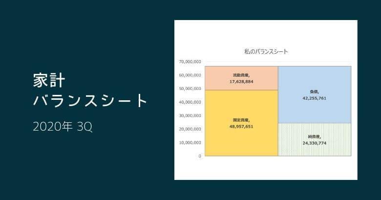 【家計バランスシート】2020年3Qの純資産は2,433万円!64万円アップ