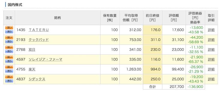 一般NISA口座にある国内株式