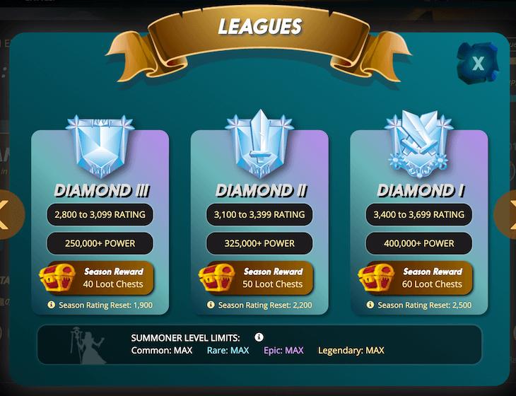 ダイヤモンドリーグの制約
