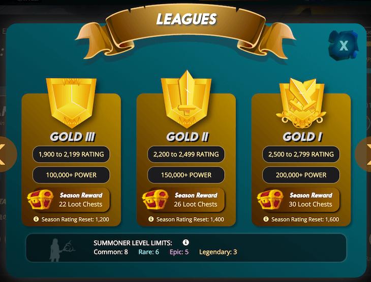 ゴールドリーグの制約
