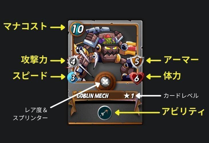 モンスターカードの説明