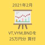 2021年2月の買付