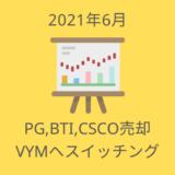 2021年6月の売却・買付